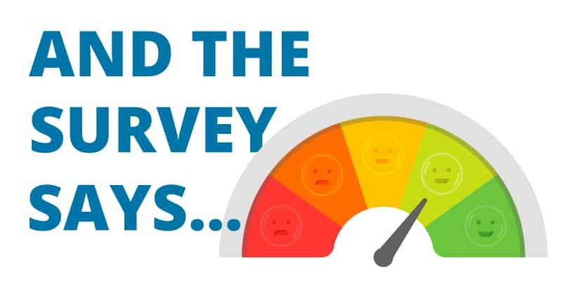 2019 Annual Parent Surveys